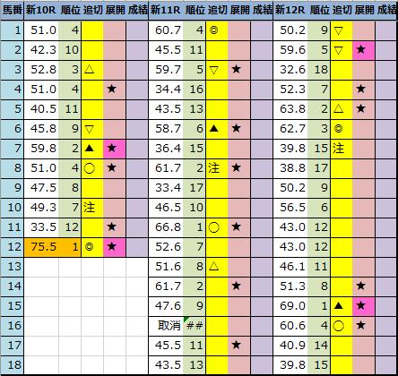 f:id:onix-oniku:20210814203659p:plain