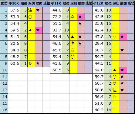 f:id:onix-oniku:20210814203803p:plain