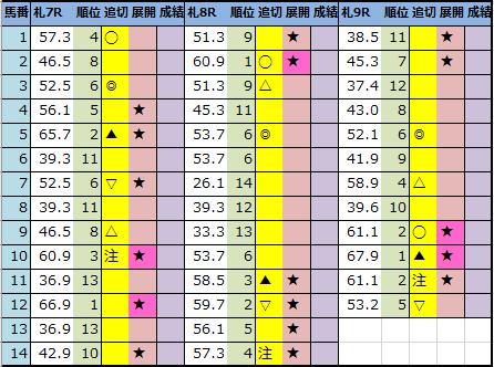 f:id:onix-oniku:20210814203853p:plain