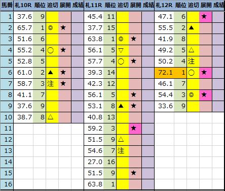 f:id:onix-oniku:20210814203922p:plain