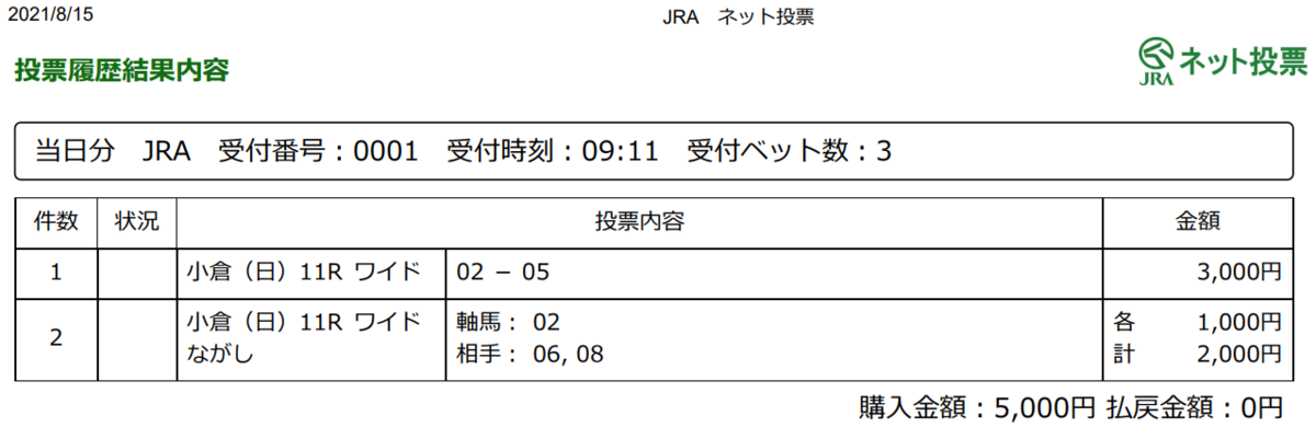 f:id:onix-oniku:20210815091331p:plain