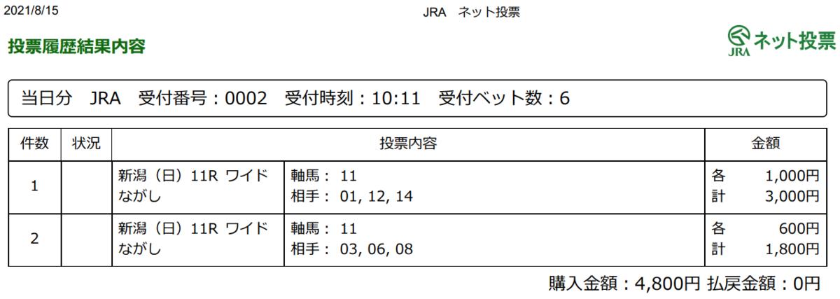 f:id:onix-oniku:20210815101317p:plain