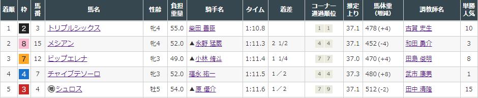 f:id:onix-oniku:20210815142343p:plain