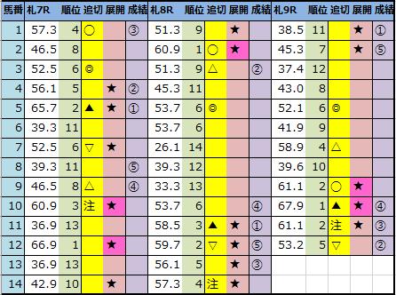 f:id:onix-oniku:20210815143130p:plain