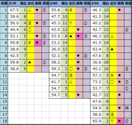 f:id:onix-oniku:20210815143807p:plain