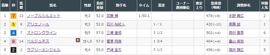 f:id:onix-oniku:20210815144658p:plain