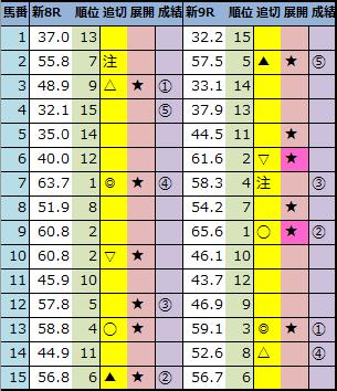 f:id:onix-oniku:20210815144834p:plain