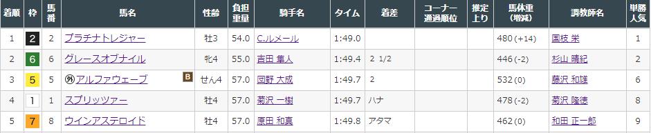 f:id:onix-oniku:20210815150234p:plain