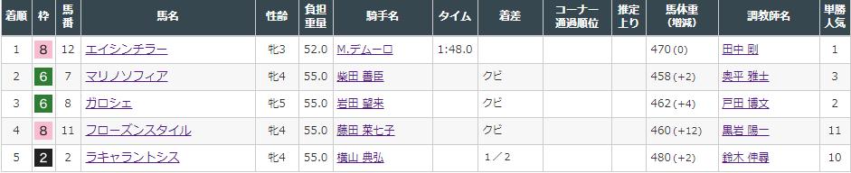 f:id:onix-oniku:20210815152215p:plain