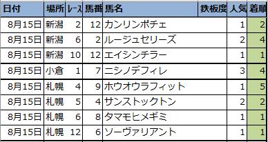 f:id:onix-oniku:20210815161845p:plain