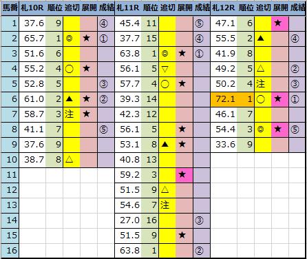 f:id:onix-oniku:20210815162000p:plain