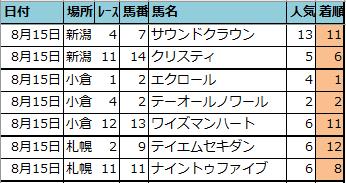 f:id:onix-oniku:20210815163500p:plain