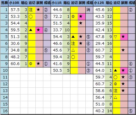 f:id:onix-oniku:20210815163558p:plain