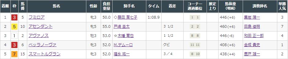 f:id:onix-oniku:20210815164405p:plain
