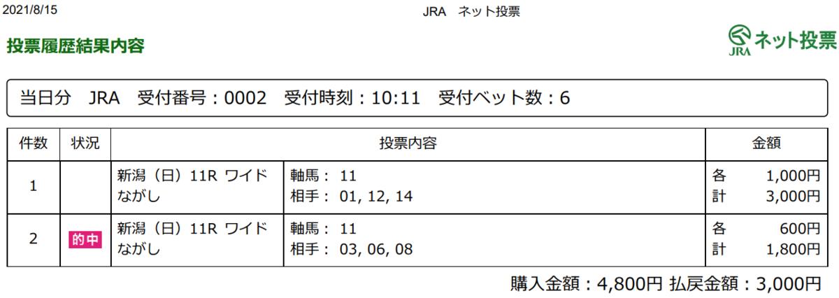 f:id:onix-oniku:20210815165346p:plain