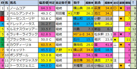 f:id:onix-oniku:20210820082121p:plain