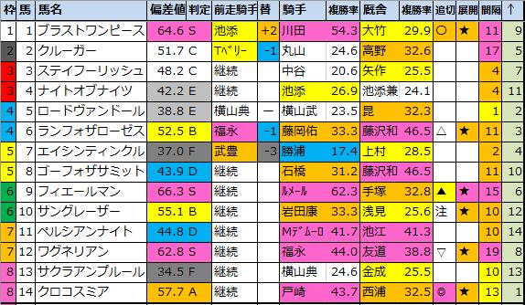 f:id:onix-oniku:20210820082158p:plain
