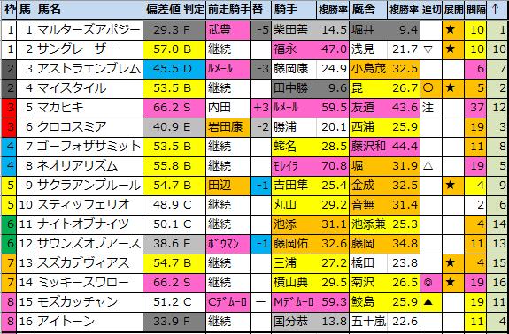 f:id:onix-oniku:20210820082232p:plain