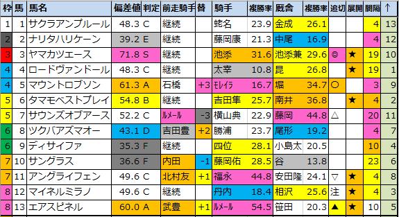 f:id:onix-oniku:20210820082313p:plain