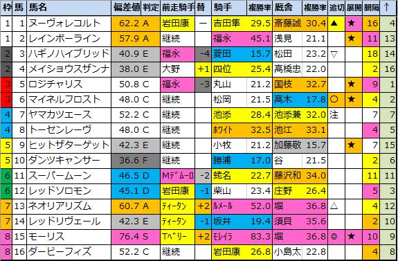 f:id:onix-oniku:20210820082351p:plain