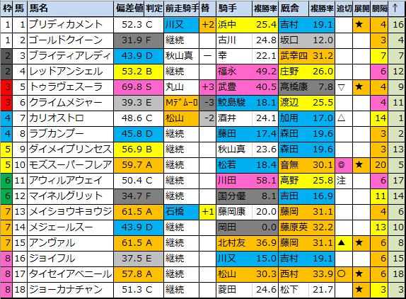 f:id:onix-oniku:20210820085739p:plain