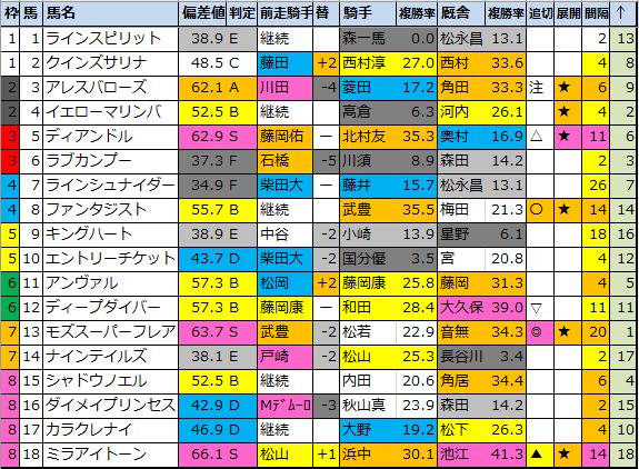 f:id:onix-oniku:20210820085816p:plain