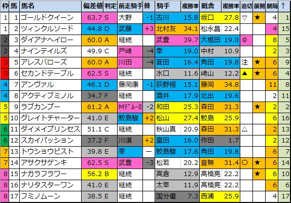 f:id:onix-oniku:20210820085845p:plain