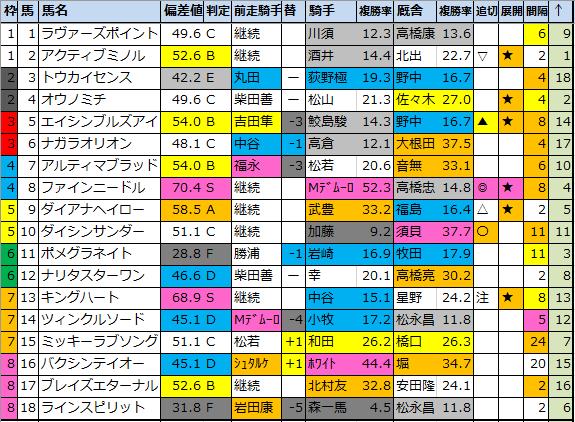 f:id:onix-oniku:20210820085916p:plain