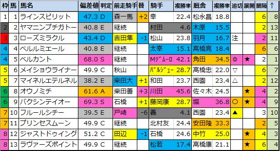 f:id:onix-oniku:20210820085952p:plain
