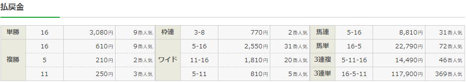 f:id:onix-oniku:20210820090301p:plain