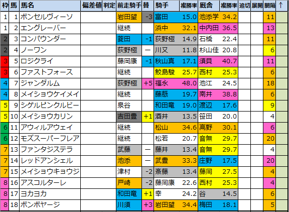f:id:onix-oniku:20210820103052p:plain