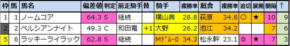 f:id:onix-oniku:20210820110312p:plain