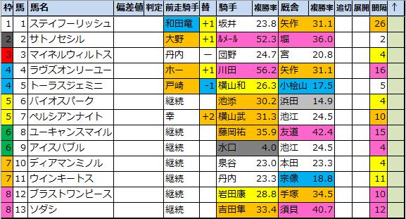 f:id:onix-oniku:20210820120322p:plain