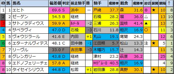 f:id:onix-oniku:20210820180712p:plain