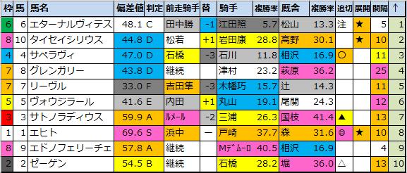 f:id:onix-oniku:20210820181112p:plain