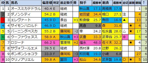f:id:onix-oniku:20210820181255p:plain