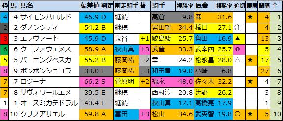 f:id:onix-oniku:20210820181608p:plain