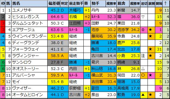 f:id:onix-oniku:20210820181816p:plain