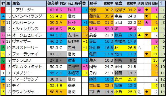 f:id:onix-oniku:20210820182143p:plain