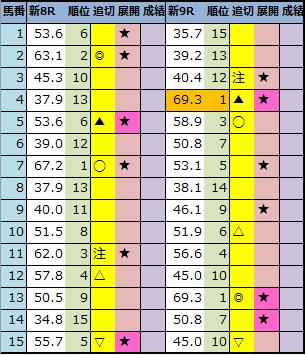 f:id:onix-oniku:20210820190346p:plain