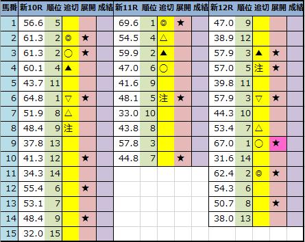 f:id:onix-oniku:20210820190419p:plain