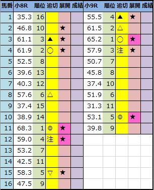 f:id:onix-oniku:20210820190457p:plain
