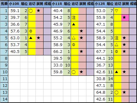 f:id:onix-oniku:20210820190527p:plain