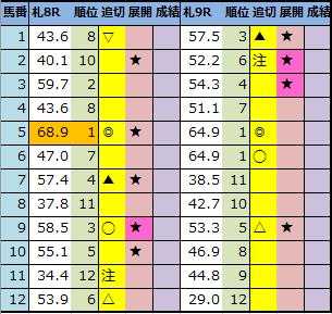 f:id:onix-oniku:20210820190607p:plain