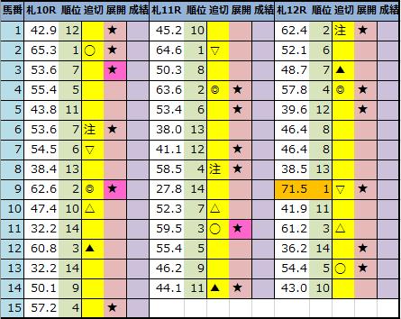 f:id:onix-oniku:20210820190639p:plain