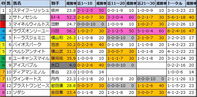 f:id:onix-oniku:20210821150528p:plain