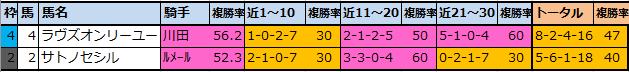 f:id:onix-oniku:20210821150602p:plain