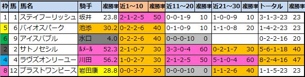 f:id:onix-oniku:20210821150638p:plain