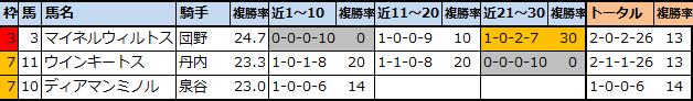 f:id:onix-oniku:20210821150746p:plain