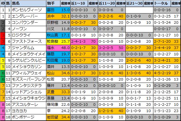 f:id:onix-oniku:20210821154731p:plain